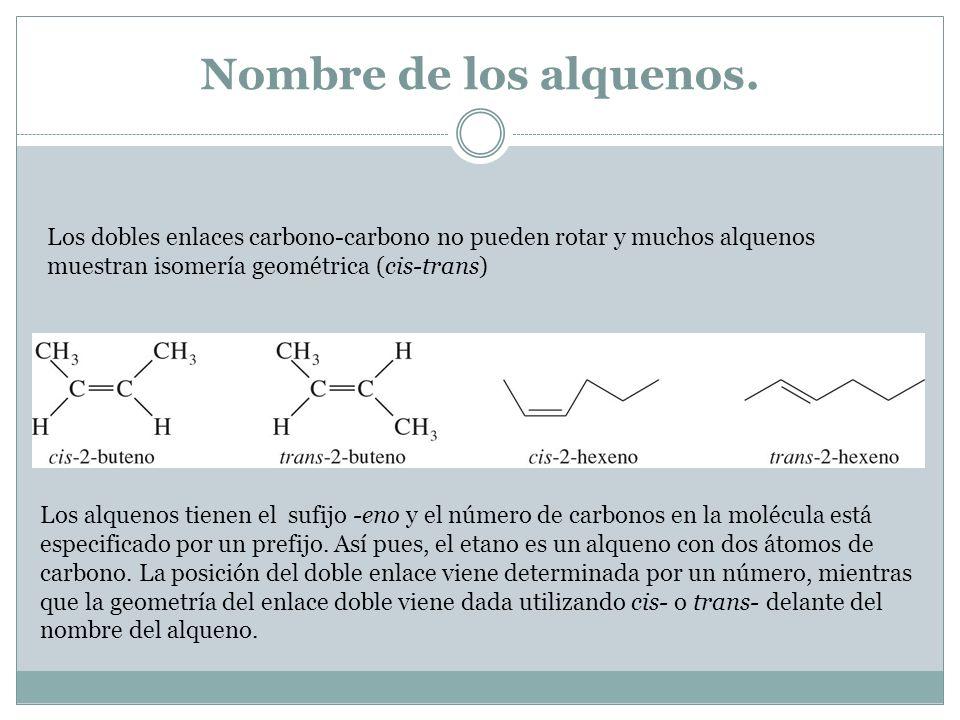Nombre de los alquenos.Los dobles enlaces carbono-carbono no pueden rotar y muchos alquenos muestran isomería geométrica (cis-trans)