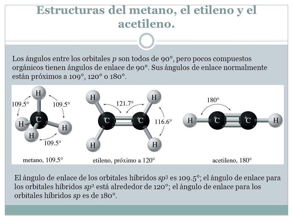 Estructuras del metano, el etileno y el acetileno.