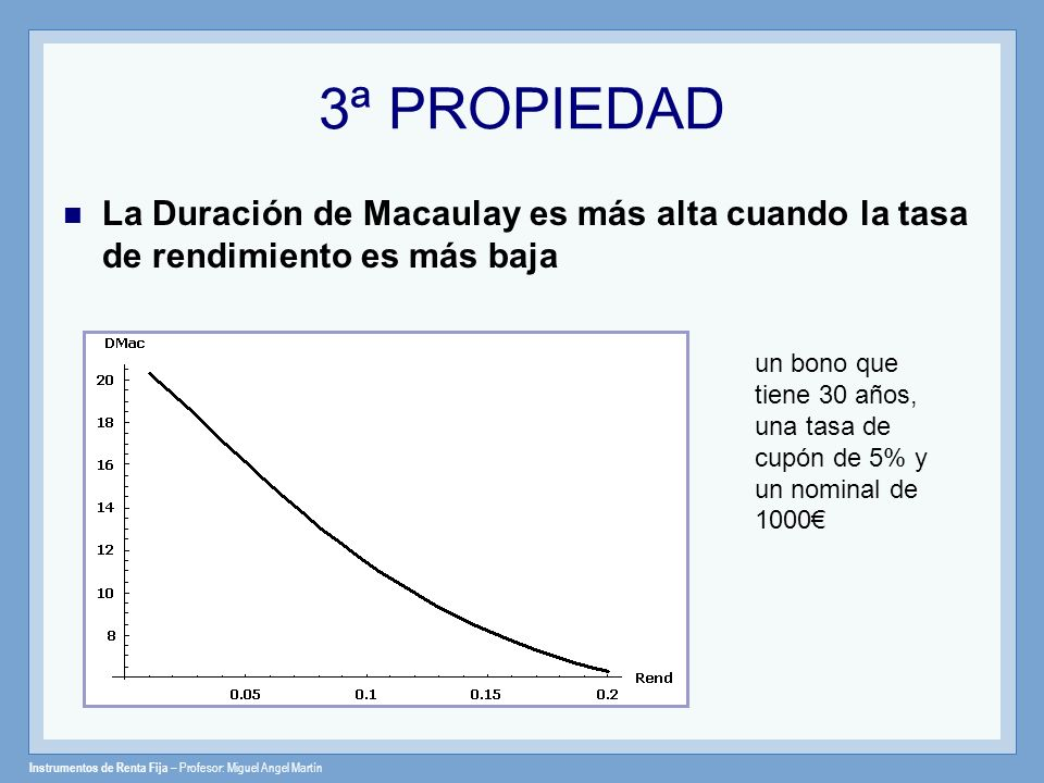 3ª PROPIEDAD La Duración de Macaulay es más alta cuando la tasa de rendimiento es más baja.