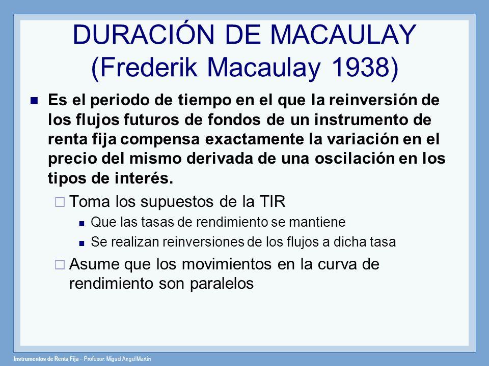 DURACIÓN DE MACAULAY (Frederik Macaulay 1938)