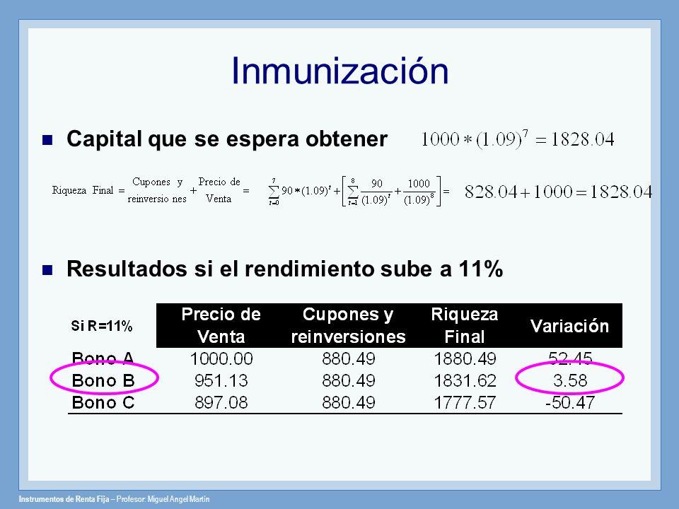 Inmunización Capital que se espera obtener