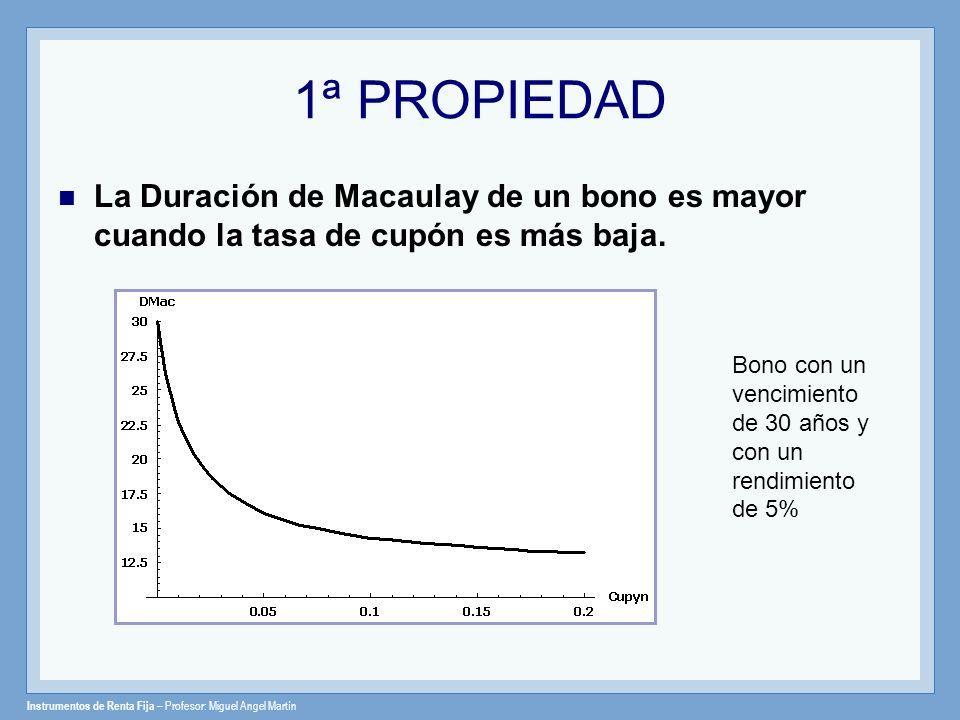 1ª PROPIEDAD La Duración de Macaulay de un bono es mayor cuando la tasa de cupón es más baja.