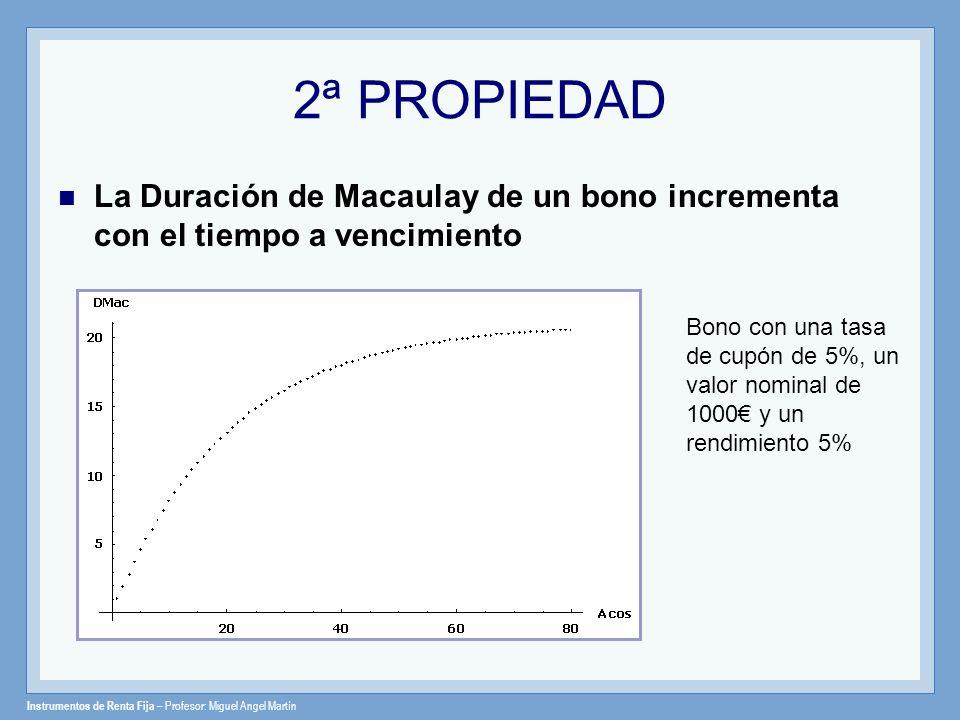 2ª PROPIEDAD La Duración de Macaulay de un bono incrementa con el tiempo a vencimiento.