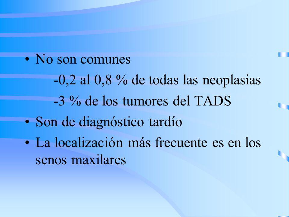 No son comunes -0,2 al 0,8 % de todas las neoplasias. -3 % de los tumores del TADS. Son de diagnóstico tardío.