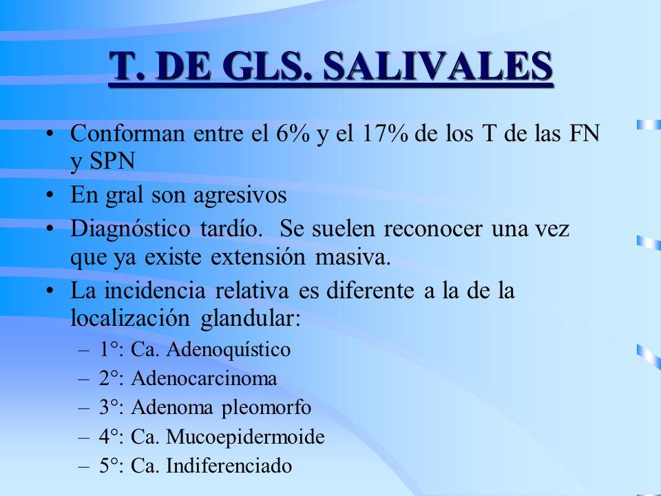 T. DE GLS. SALIVALES Conforman entre el 6% y el 17% de los T de las FN y SPN. En gral son agresivos.
