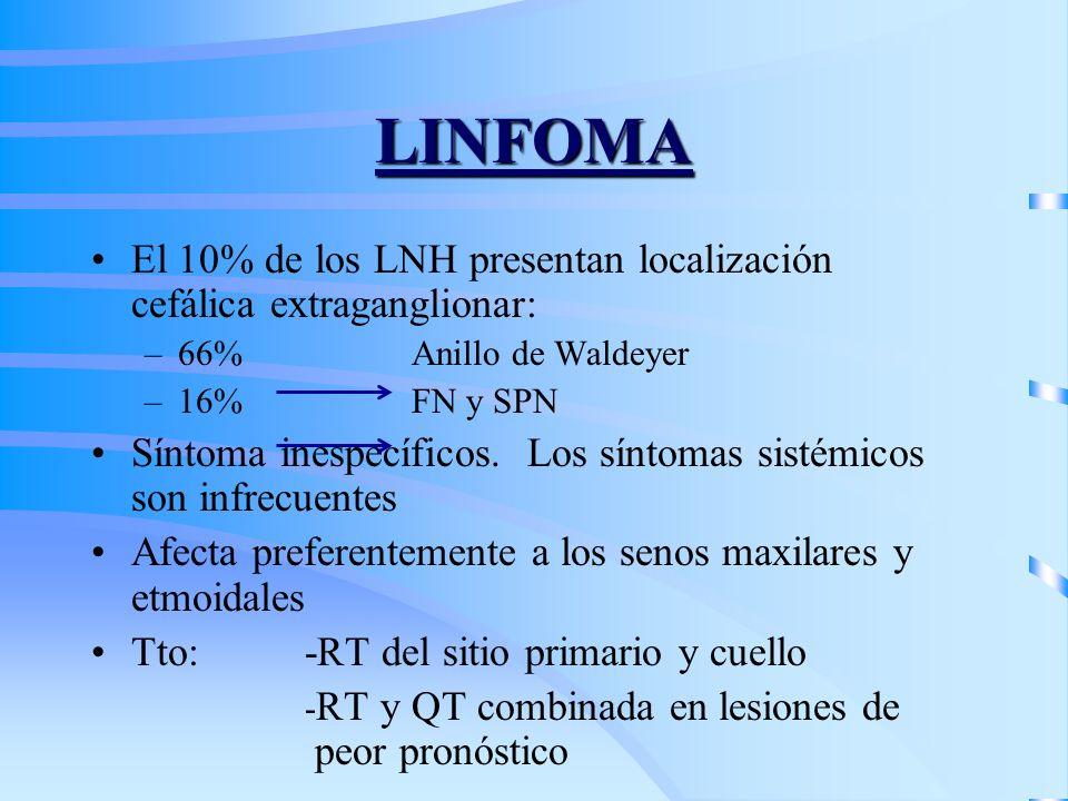 LINFOMA El 10% de los LNH presentan localización cefálica extraganglionar: 66% Anillo de Waldeyer.