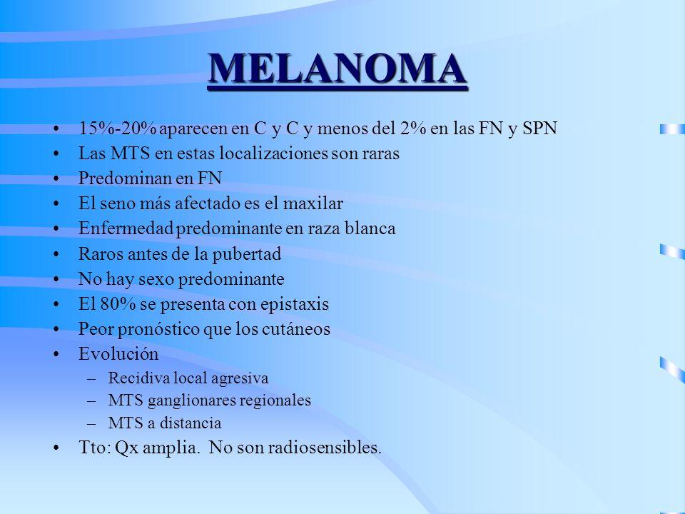MELANOMA 15%-20% aparecen en C y C y menos del 2% en las FN y SPN