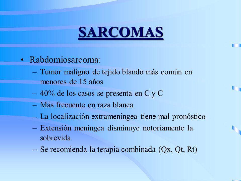 SARCOMAS Rabdomiosarcoma:
