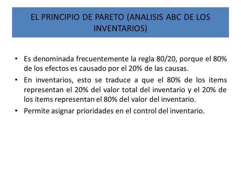 EL PRINCIPIO DE PARETO (ANALISIS ABC DE LOS INVENTARIOS)