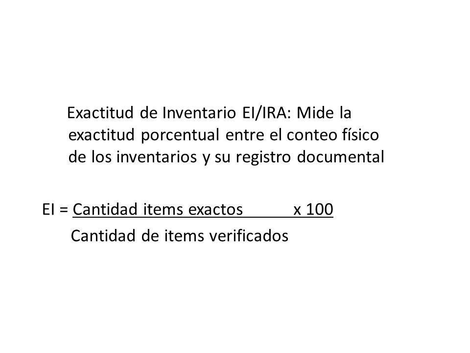 Exactitud de Inventario EI/IRA: Mide la exactitud porcentual entre el conteo físico de los inventarios y su registro documental EI = Cantidad items exactos x 100 Cantidad de items verificados
