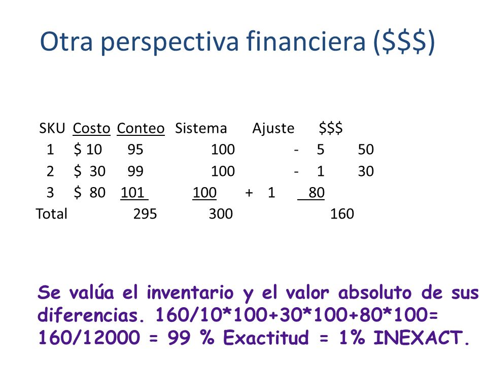 Otra perspectiva financiera ($$$)