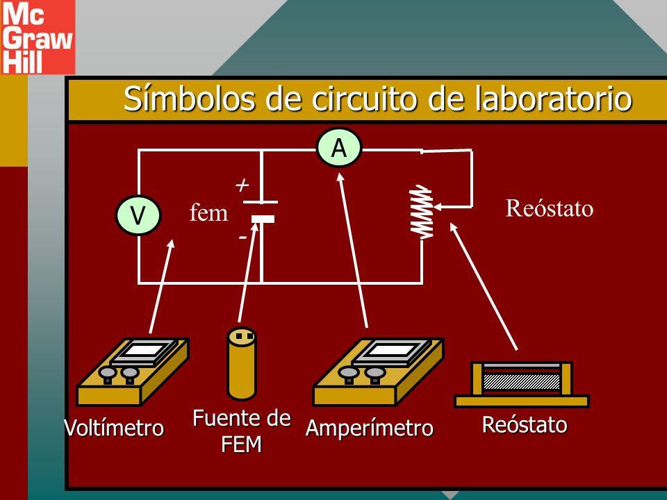 Símbolos de circuito de laboratorio
