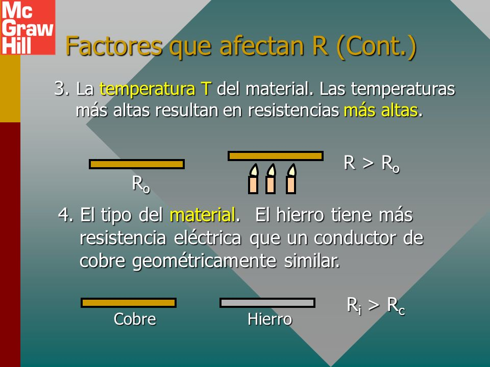 Factores que afectan R (Cont.)