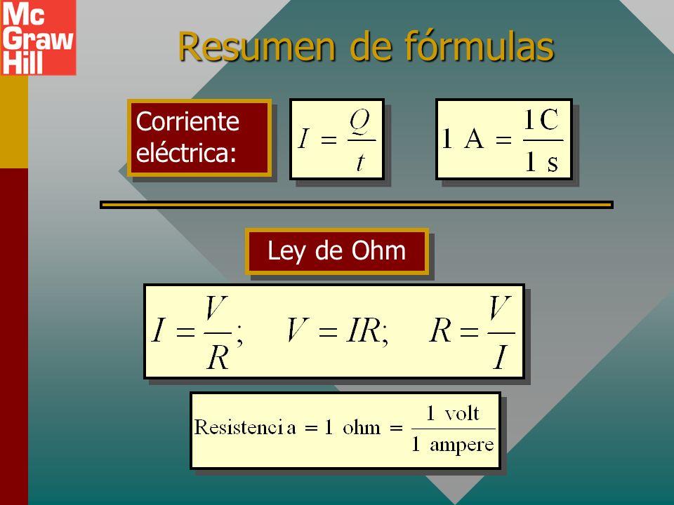 Resumen de fórmulas Corriente eléctrica: Ley de Ohm