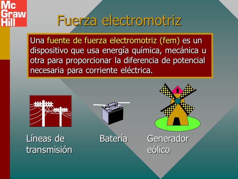 Fuerza electromotriz Líneas de transmisión Batería Generador eólico