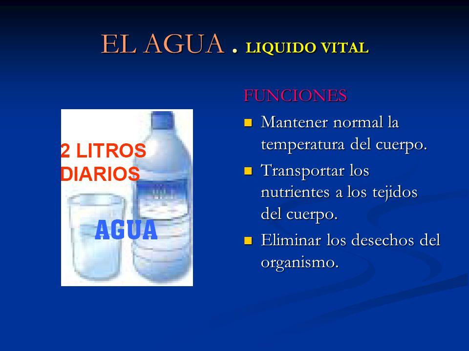 EL AGUA . LIQUIDO VITAL FUNCIONES