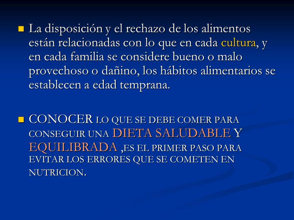 La disposición y el rechazo de los alimentos están relacionadas con lo que en cada cultura, y en cada familia se considere bueno o malo provechoso o dañino, los hábitos alimentarios se establecen a edad temprana.