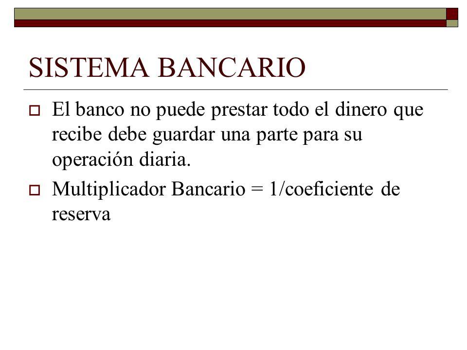 SISTEMA BANCARIO El banco no puede prestar todo el dinero que recibe debe guardar una parte para su operación diaria.