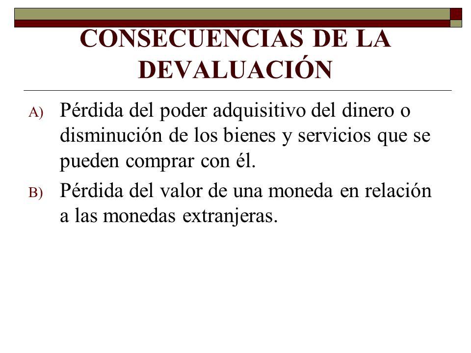 CONSECUENCIAS DE LA DEVALUACIÓN