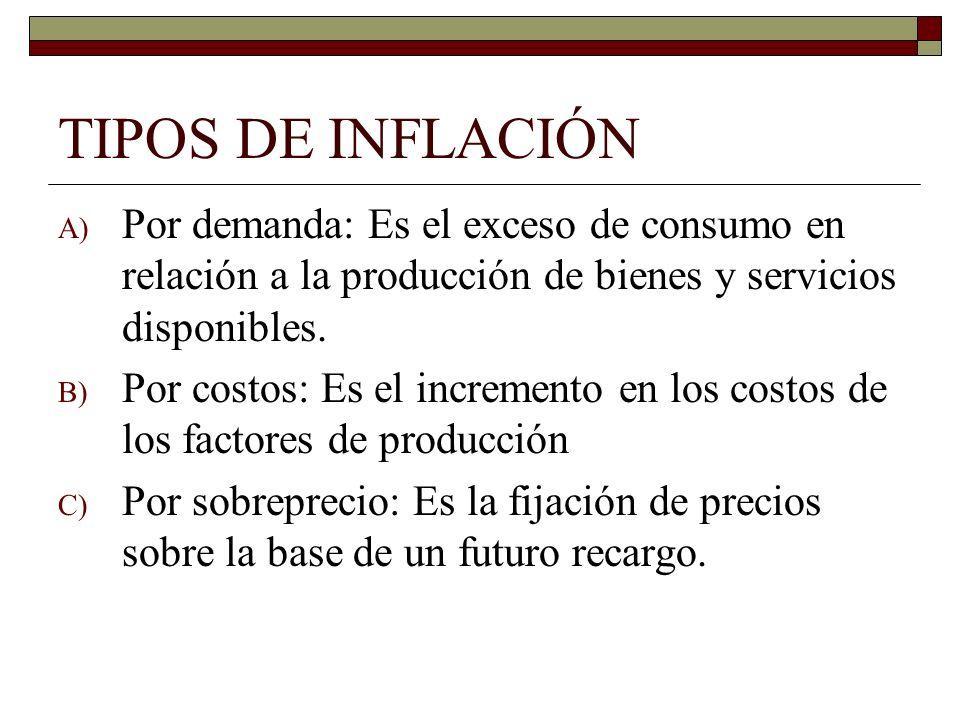 TIPOS DE INFLACIÓNPor demanda: Es el exceso de consumo en relación a la producción de bienes y servicios disponibles.