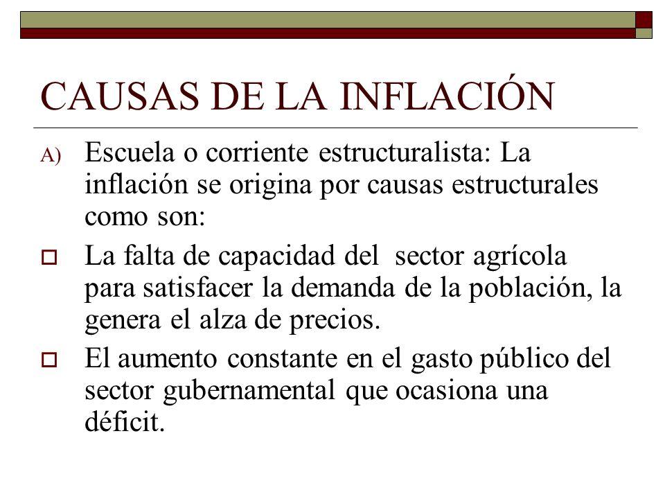 CAUSAS DE LA INFLACIÓN Escuela o corriente estructuralista: La inflación se origina por causas estructurales como son: