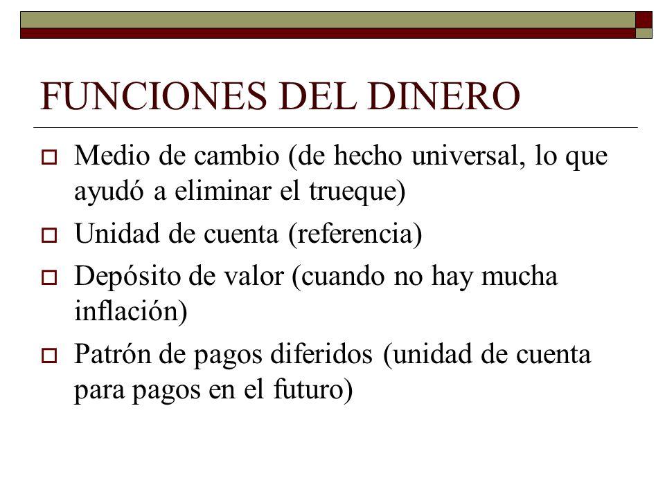 FUNCIONES DEL DINERO Medio de cambio (de hecho universal, lo que ayudó a eliminar el trueque) Unidad de cuenta (referencia)