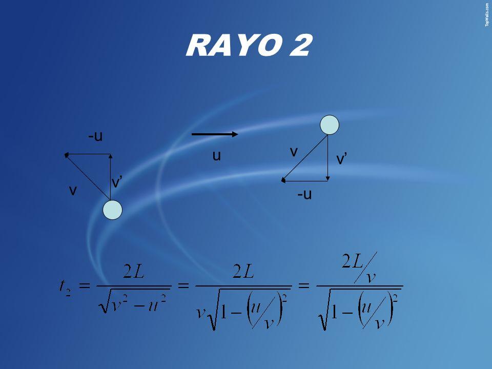 RAYO 2 -u v u v' v' v -u