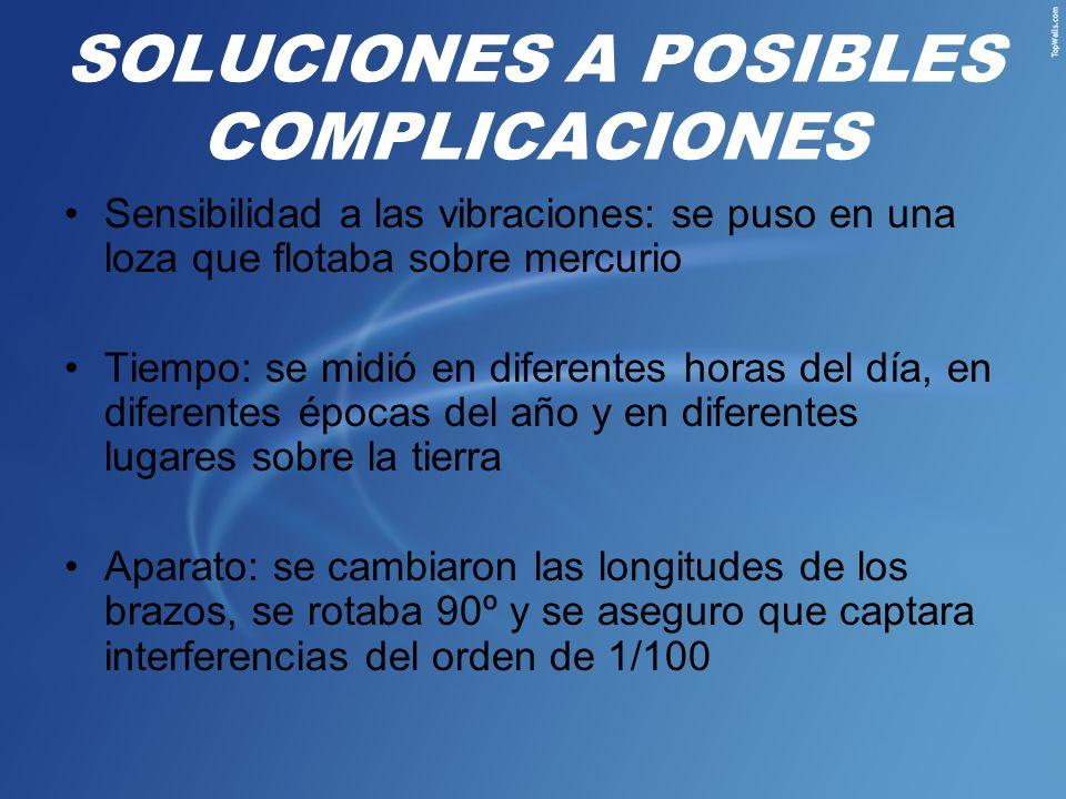 SOLUCIONES A POSIBLES COMPLICACIONES