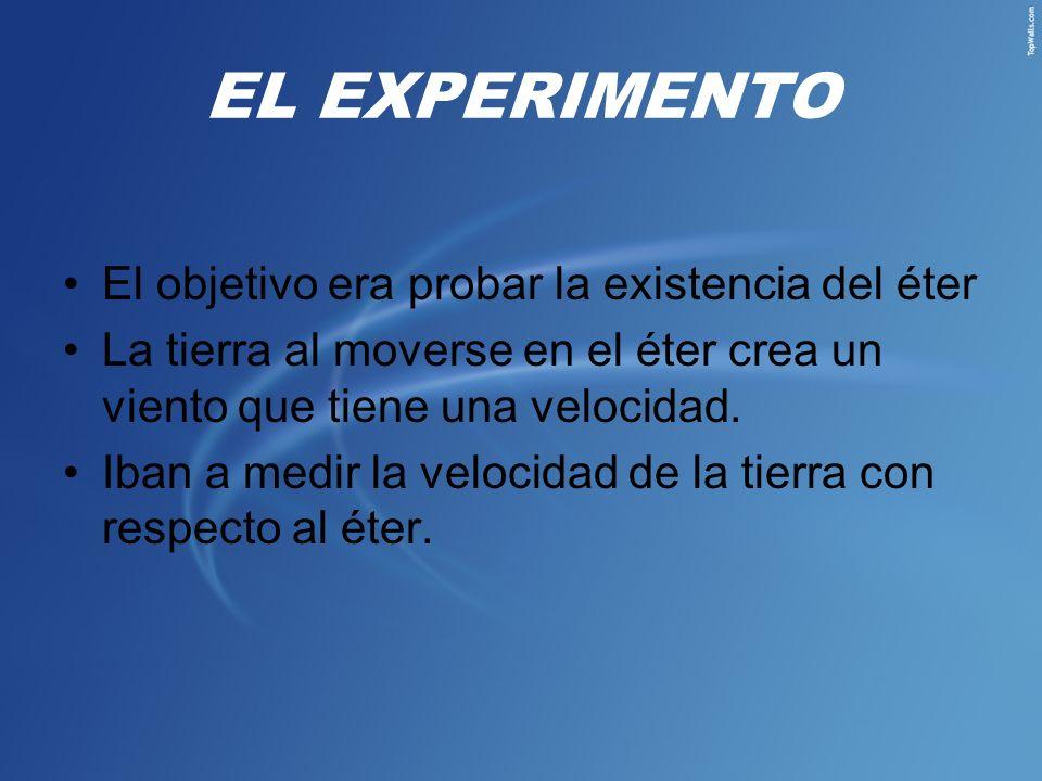 EL EXPERIMENTO El objetivo era probar la existencia del éter