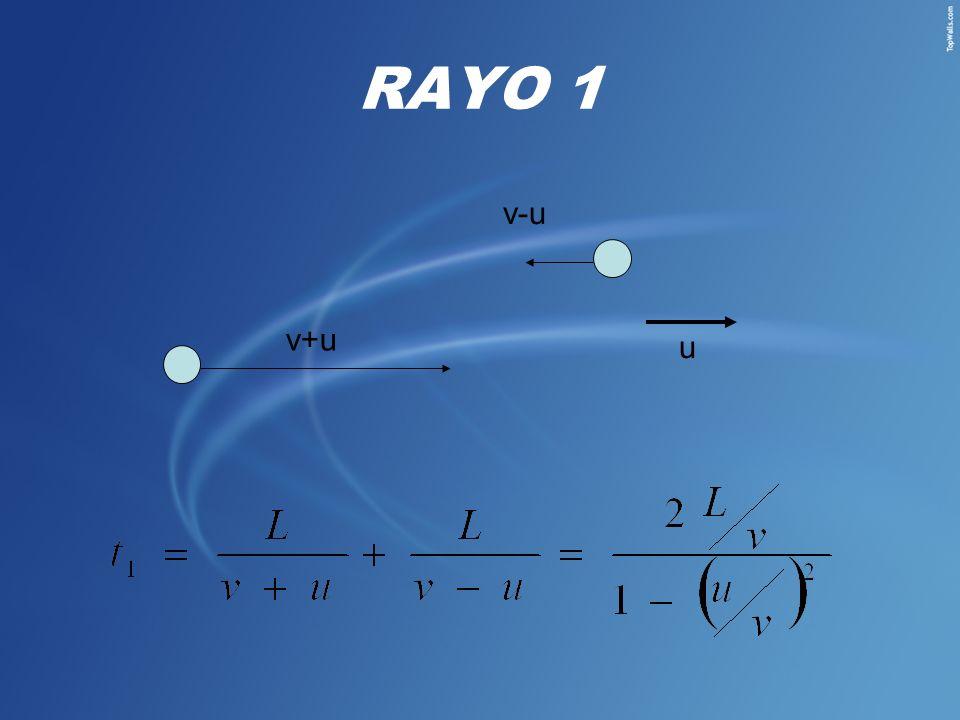 RAYO 1 v-u v+u u