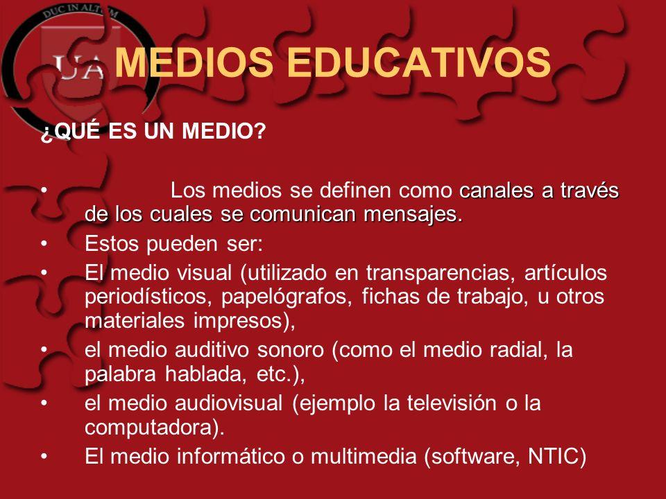 MEDIOS EDUCATIVOS ¿QUÉ ES UN MEDIO