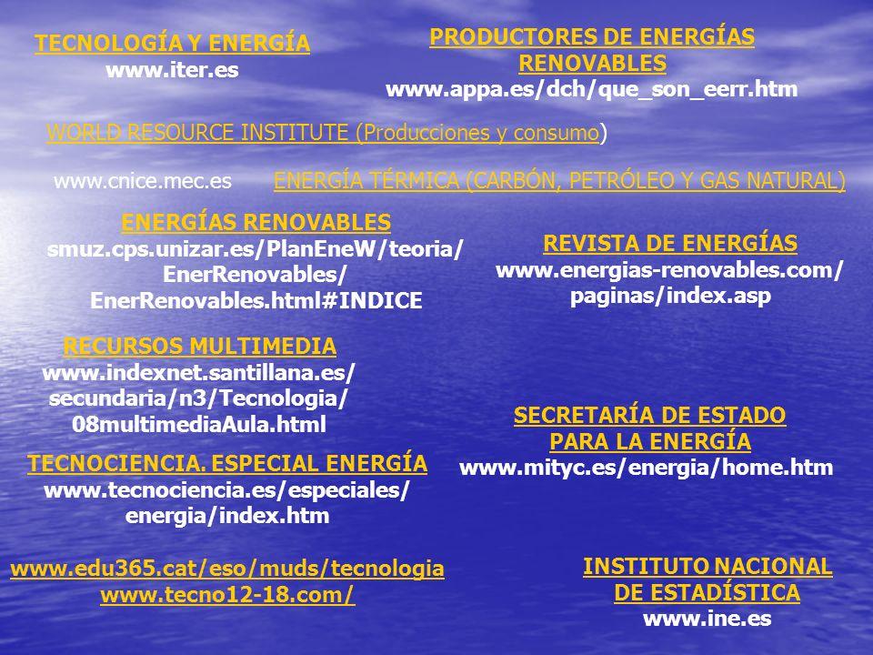 EnerRenovables.html#INDICE
