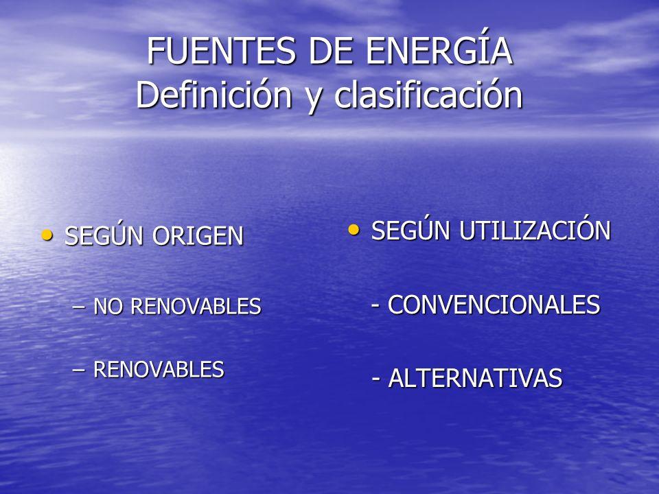 FUENTES DE ENERGÍA Definición y clasificación