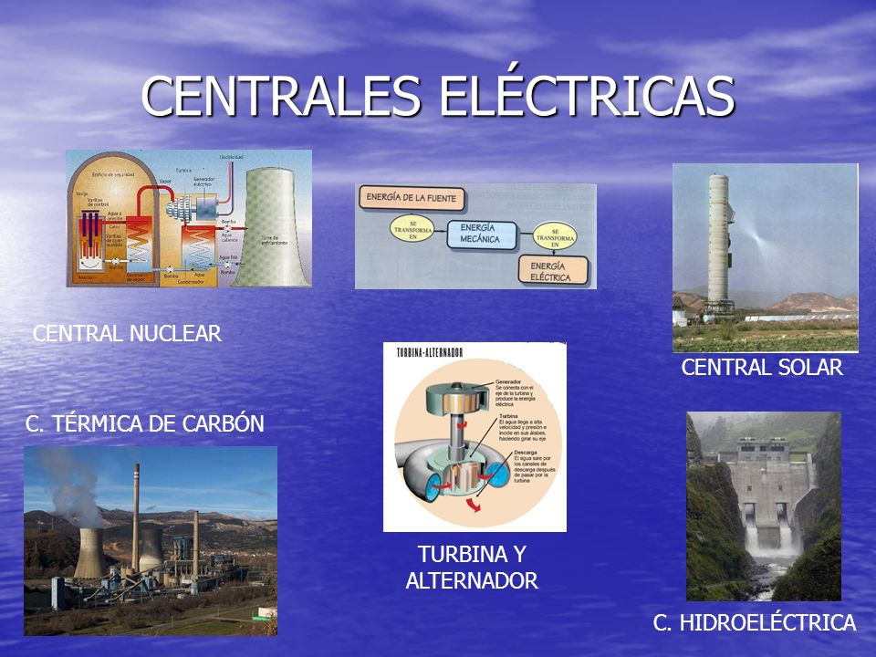 CENTRALES ELÉCTRICAS CENTRAL NUCLEAR CENTRAL SOLAR