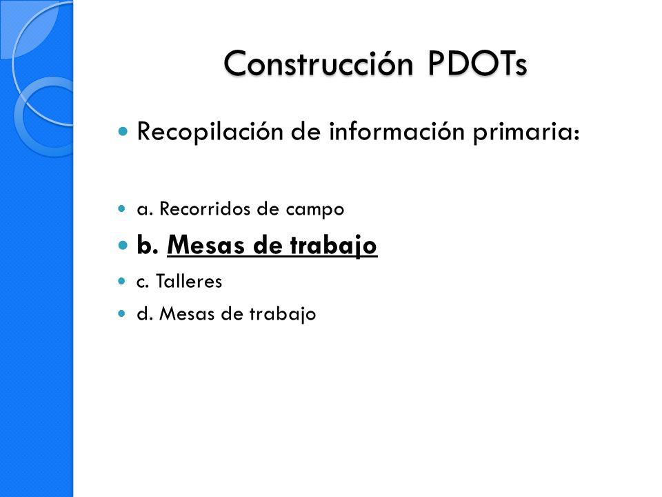 Construcción PDOTs Recopilación de información primaria: