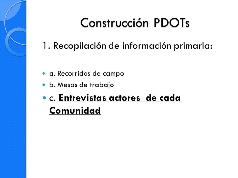 Construcción PDOTs 1. Recopilación de información primaria: