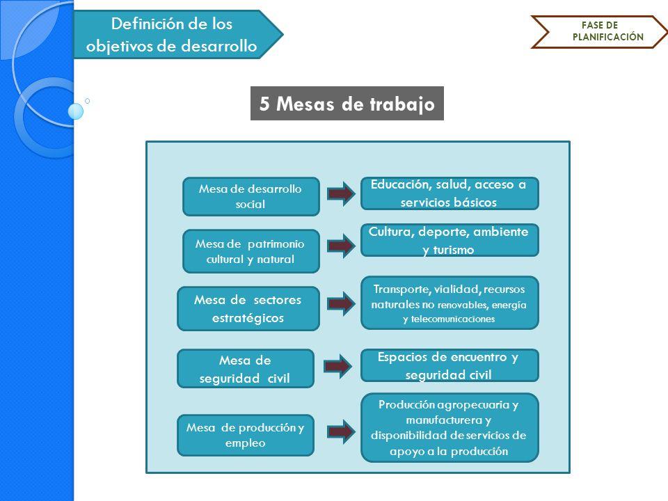 5 Mesas de trabajo Definición de los objetivos de desarrollo