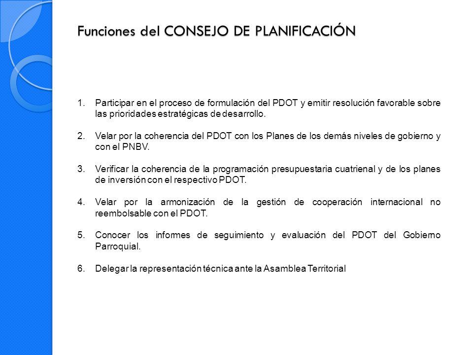 Funciones del CONSEJO DE PLANIFICACIÓN