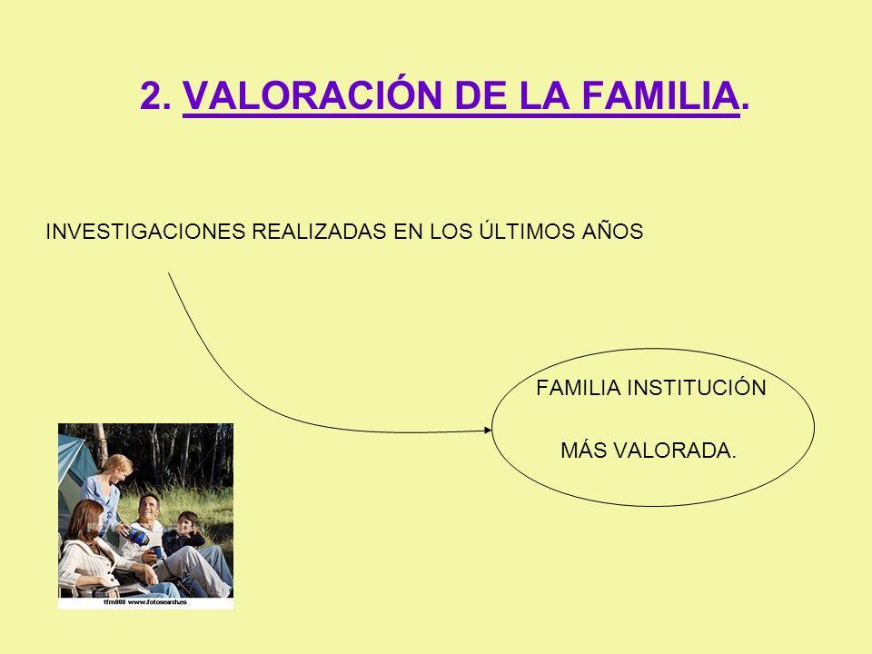 2. VALORACIÓN DE LA FAMILIA.