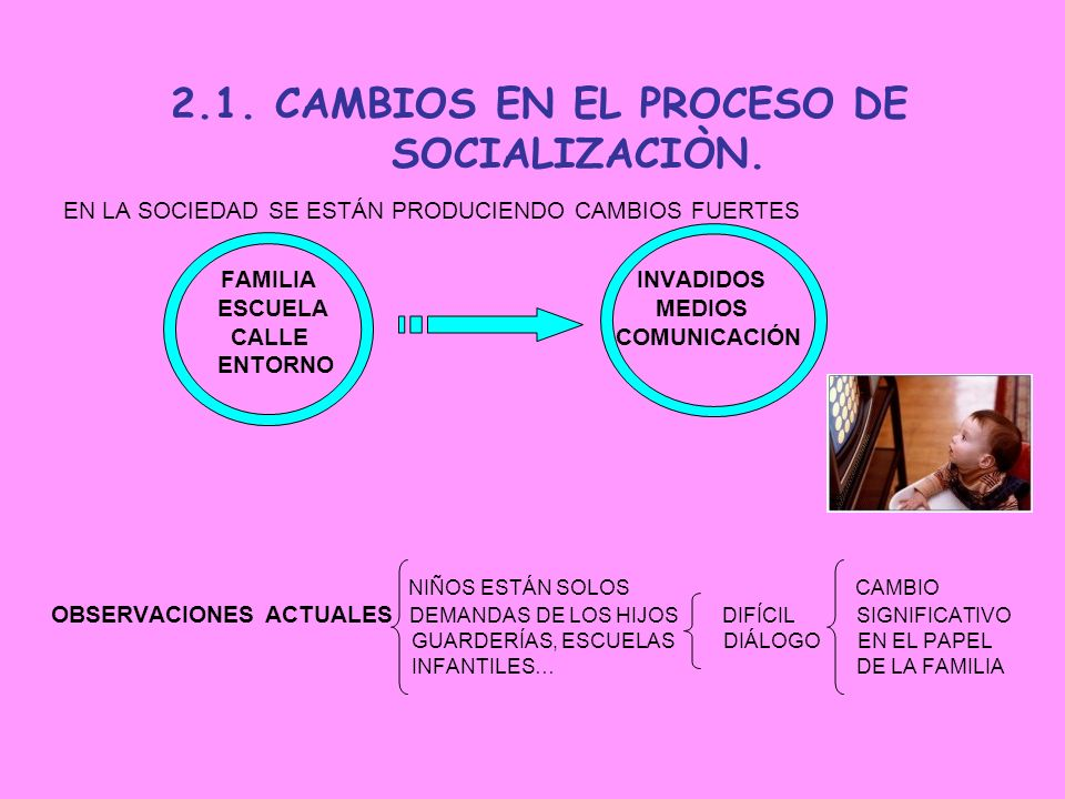 2. 1. CAMBIOS EN EL PROCESO DE SOCIALIZACIÒN