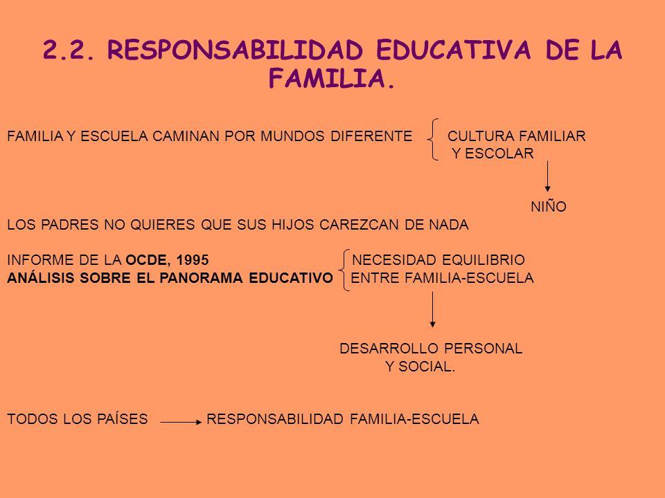 2.2. RESPONSABILIDAD EDUCATIVA DE LA FAMILIA.