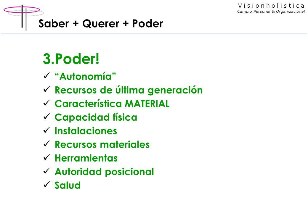 3.Poder! Saber + Querer + Poder Autonomía