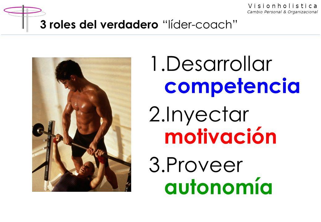 3 roles del verdadero líder-coach