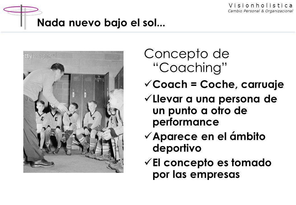 Concepto de Coaching