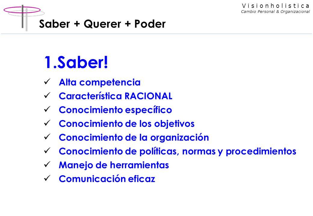 1.Saber! Saber + Querer + Poder Alta competencia