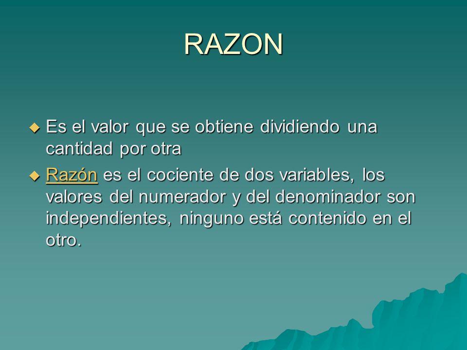 RAZON Es el valor que se obtiene dividiendo una cantidad por otra