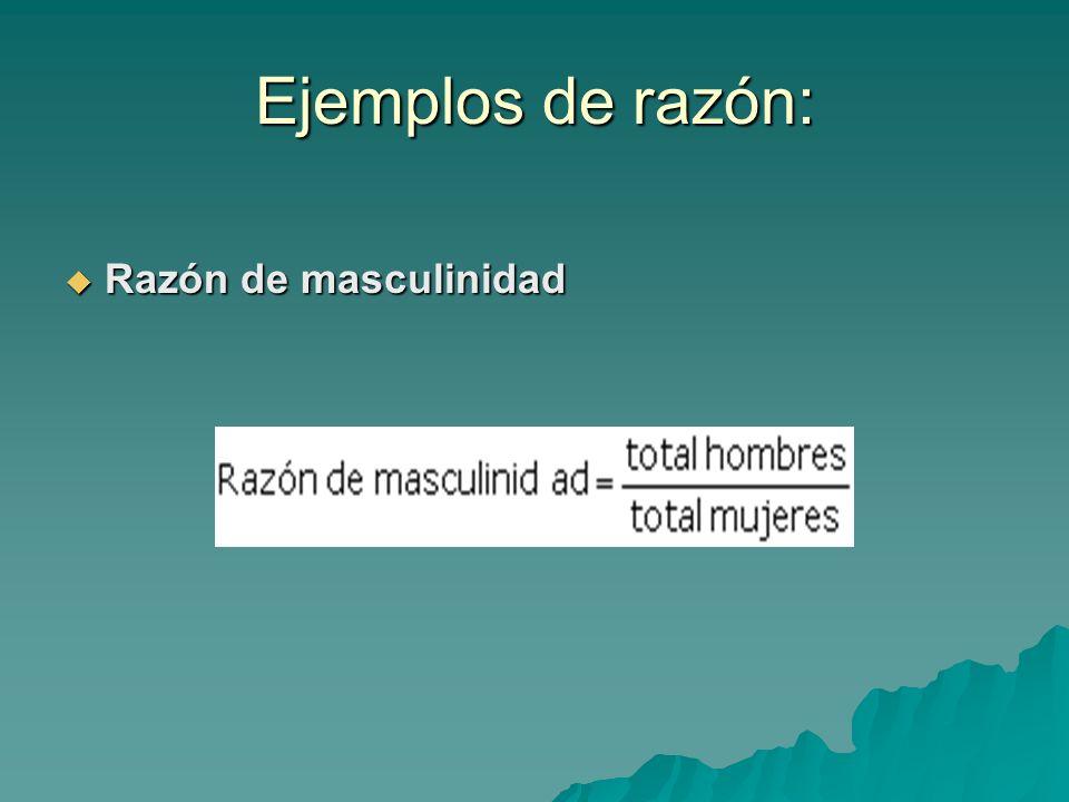 Ejemplos de razón: Razón de masculinidad