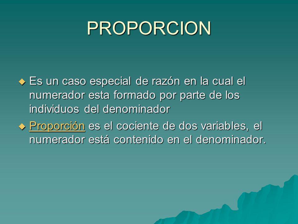 PROPORCION Es un caso especial de razón en la cual el numerador esta formado por parte de los individuos del denominador.