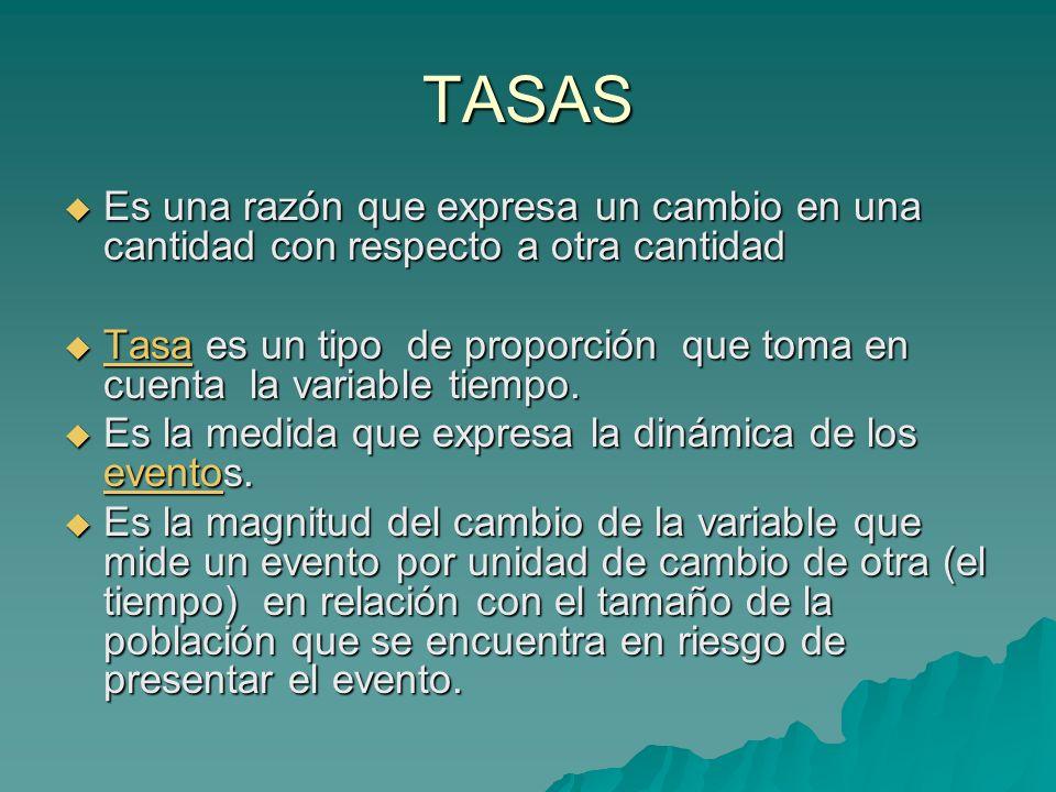 TASAS Es una razón que expresa un cambio en una cantidad con respecto a otra cantidad.