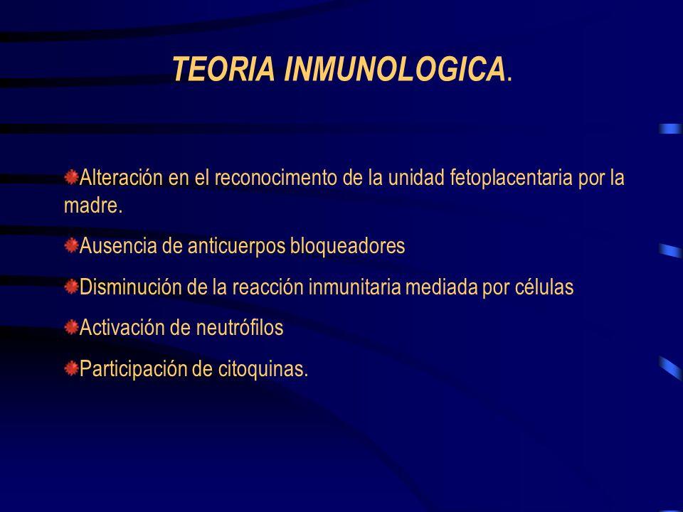 TEORIA INMUNOLOGICA. Alteración en el reconocimento de la unidad fetoplacentaria por la madre. Ausencia de anticuerpos bloqueadores.